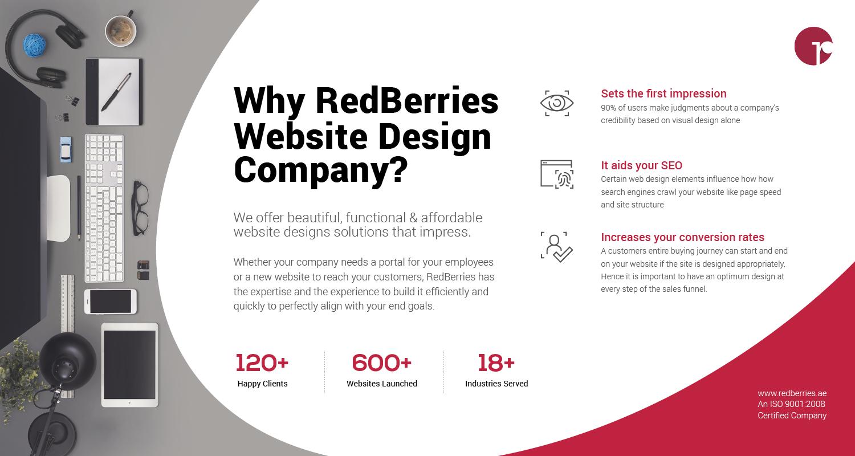 Red Berries Website Design Company in Dubai